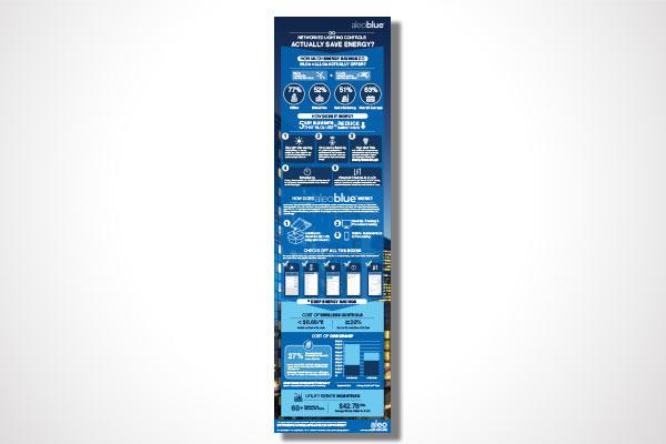 aleoBlue-infographic-tile-600x400-3